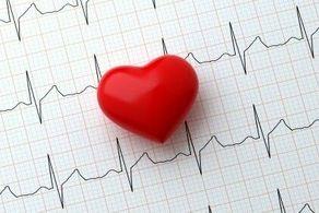 چند روز پس از ابتلا به کرونا ضربان قلب به حالت عادی خود بر میگردد؟