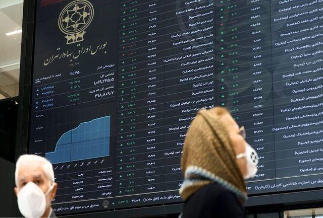 آموزش بورس / بررسی میزان سود و ضرر در بازار سرمایه